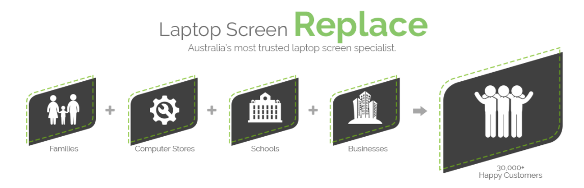 laptop-screen-replace