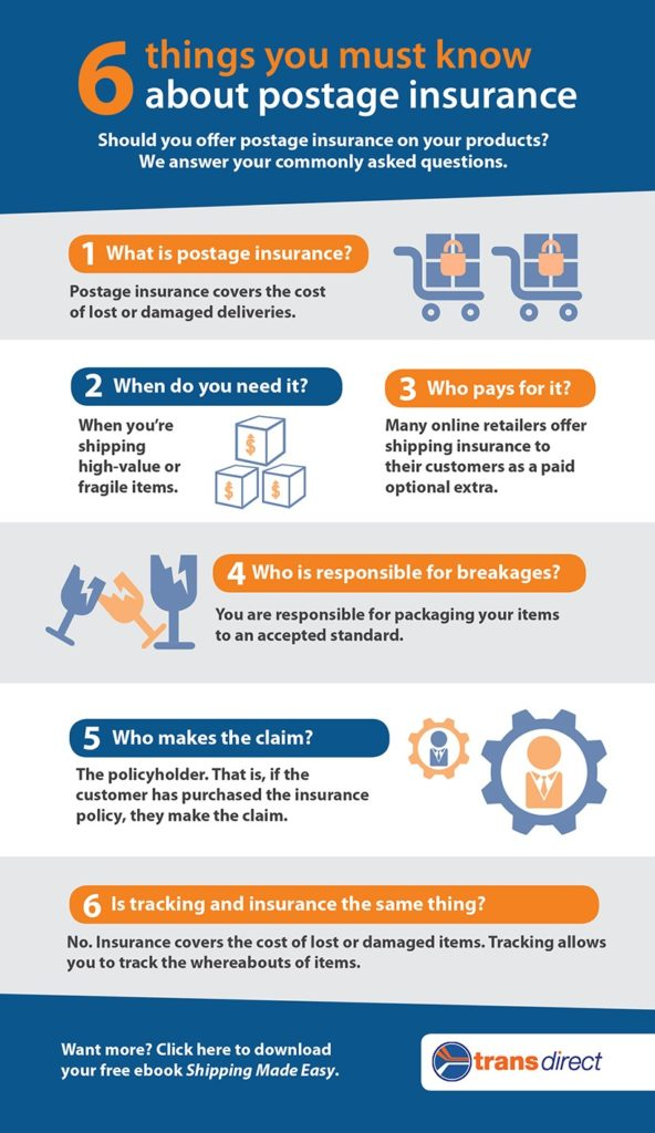 Transdirect-insurance-infographic