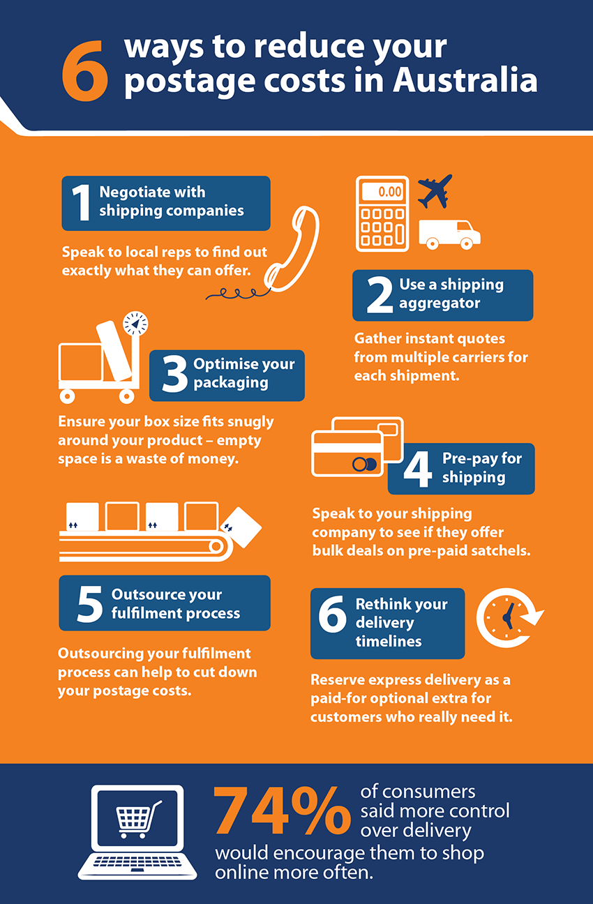 six ways to reduce your postage costs in Australia